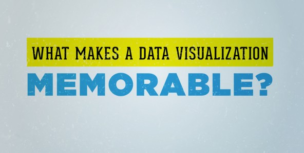 The Science of Memorable Data Visualizations