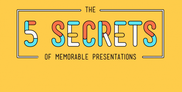 The 5 Secrets of Memorable Presentations [Video]