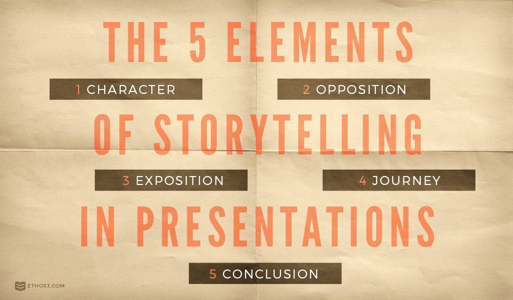 The 5 Elements of Storytelling for Presentations