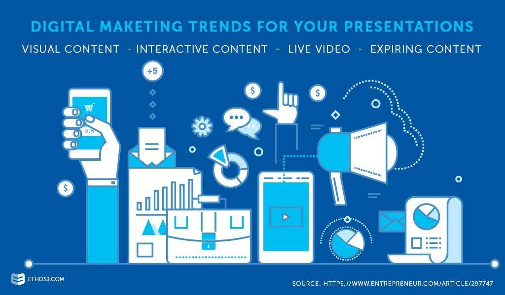 Digital Marketing Trends For Your Presentations
